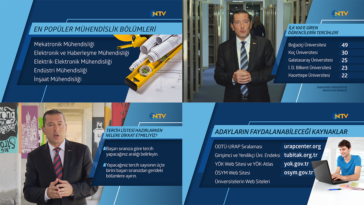 Screen graphics for the 2 Dakikada Doğru Tercih (Right Choice in 2 Minutes). This programme informed university candidates about universities, faculties and professions to help them make the right choice before university