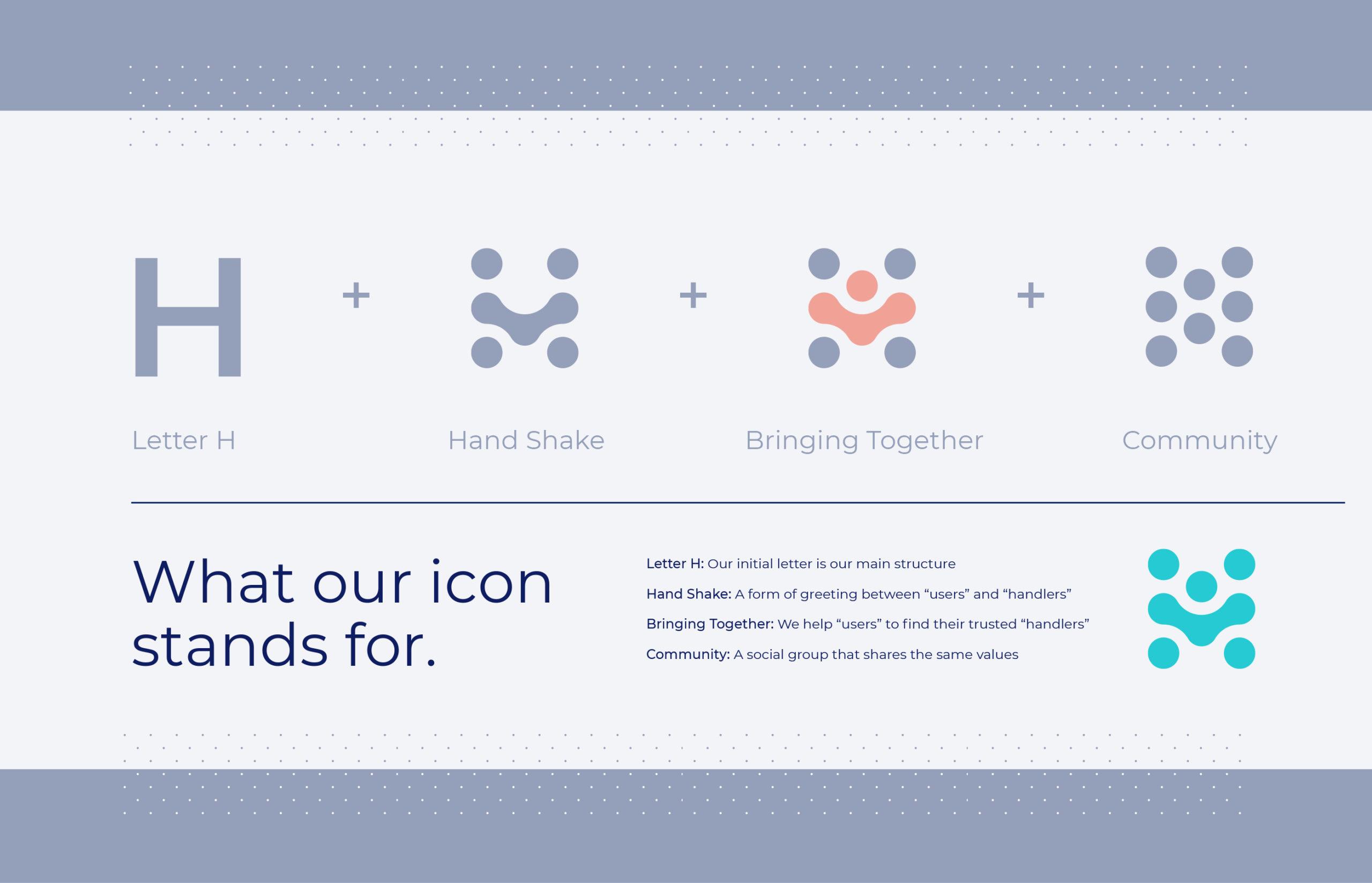 Description of Handle for Me brand icon